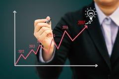 Gráfico da avaliação da escrita do homem de negócios pelo ano 2017 & x28; Tone& pastel x29; Imagens de Stock Royalty Free