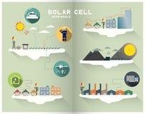 Gráfico da célula solar Imagens de Stock