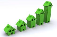 Gráfico da casa Imagens de Stock