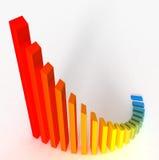 Gráfico da cor Imagem de Stock