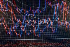 Gráfico da economia do mundo Conceito da finança Cartas do mercado de valores de ação dos estrangeiros na exposição de computador Imagens de Stock Royalty Free