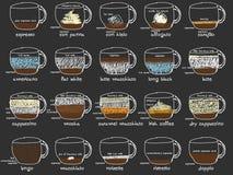 Gráfico da informação com tipos do café Receitas, proporções Imagem de Stock