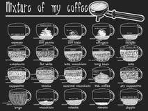 Gráfico da informação com tipos do café Receitas, proporções Foto de Stock