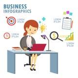 Gráfico da informação do crescimento do negócio Foto de Stock