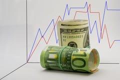 Gráfico da moeda Imagens de Stock Royalty Free
