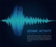 Gráfico da onda da frequência do terremoto, atividade sísmica Fundo científico abstrato do vetor ilustração royalty free