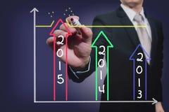 Gráfico da realização do alvo do desenho do homem de negócios Foto de Stock Royalty Free