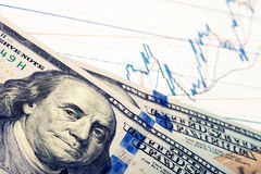 Gráfico da vela do mercado de valores de ação com a cédula de 100 dólares dos EUA Imagem filtrada: efeito processado cruz do vint Imagem de Stock Royalty Free