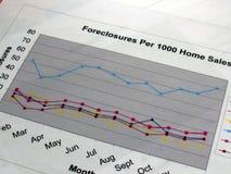 Gráfico das execuções duma hipoteca Foto de Stock Royalty Free