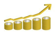 Gráfico das moedas Foto de Stock