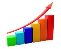 Gráfico de asunto y gráfico de sectores Imagenes de archivo