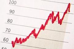 Gráfico de aumentação Foto de Stock Royalty Free