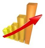 Gráfico de aumentação Imagem de Stock Royalty Free