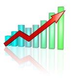 Gráfico de aumentação Foto de Stock
