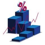 Gráfico de barra Fotografia de Stock