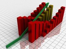 Gráfico de barra cada vez mayor Imagen de archivo libre de regalías