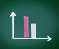Gráfico de barra de diminuição Imagem de Stock