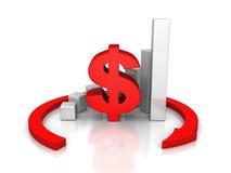 Gráfico de barra de la moneda del dólar con la flecha redonda Fotos de archivo