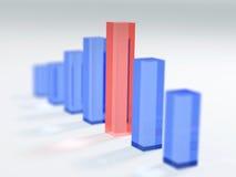 Gráfico de barra del éxito Imagen de archivo libre de regalías