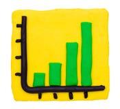 Gráfico de barra del beneficio de la arcilla de la plastilina Imagenes de archivo