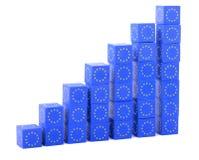 Gráfico de barra do Euro Imagem de Stock Royalty Free