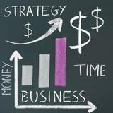 Gráfico de barra do negócio Imagem de Stock