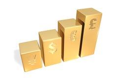 Gráfico de barra do ouro Fotografia de Stock Royalty Free