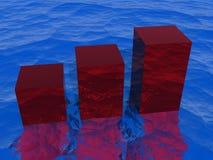 Gráfico de barra en el agua Foto de archivo libre de regalías