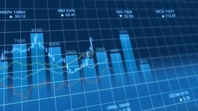 Gráfico de barra de los índices de mercado de la bolsa de acción