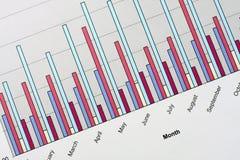 Gráfico de barra mensual Foto de archivo