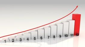 Gráfico de barra simples com 12 barras Imagem de Stock