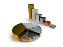 Gráfico de barra y gráfico de sectores Foto de archivo libre de regalías
