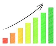 Gráfico de beneficio cada vez mayor Fotos de archivo