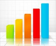 Gráfico de beneficio de Digitaces Imagenes de archivo