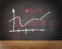 Gráfico de beneficio dibujado en la pizarra Fotos de archivo