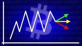 Gráfico de Bitcoin con el precio que va hacia arriba y hacia abajo almacen de video