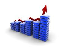 Gráfico de Bussiness Fotografia de Stock