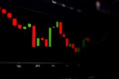 gráfico de comércio do investimento Imagem de Stock Royalty Free