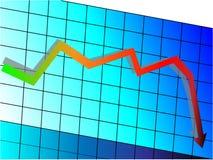 Gráfico de diminuição Fotografia de Stock