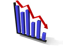 Gráfico de diminuição Fotografia de Stock Royalty Free