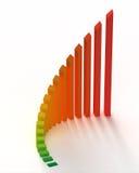 Gráfico de la carta de barra coloreada Imágenes de archivo libres de regalías