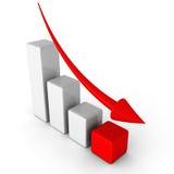 Gráfico de la carta de la disminución del negocio con la flecha que cae Foto de archivo libre de regalías