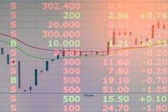 Gráfico de la carta del mercado de la vela de la acción de la inversión Imagen de archivo libre de regalías