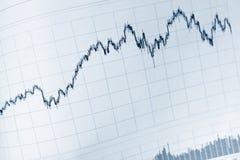 Gráfico de la carta del mercado financiero del asunto Imagen de archivo
