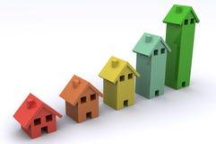 Gráfico de la casa Imagen de archivo libre de regalías
