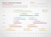 Gráfico de la cronología de la producción del proyecto Fotos de archivo libres de regalías