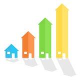 Gráfico de la flecha de la casa Fotografía de archivo libre de regalías