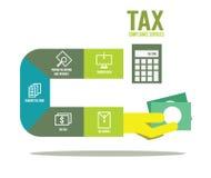 Gráfico de la información del cumplimiento de las obligaciones fiscales Foto de archivo libre de regalías