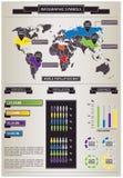 Gráfico de la información del negocio del detalle Fotos de archivo