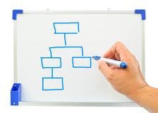 Gráfico de la mano en un whiteboard Imágenes de archivo libres de regalías